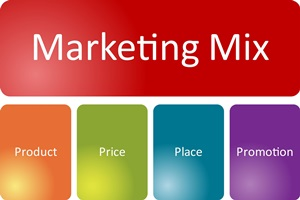 marketing-mix-per-il-successo